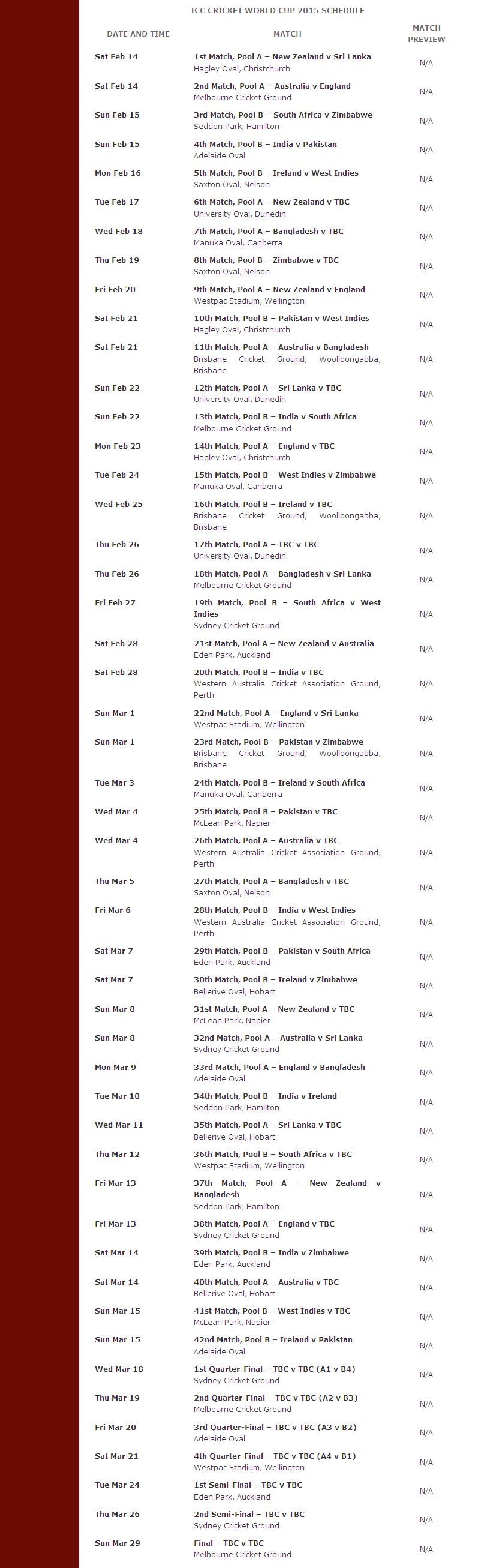 Icc Cricket World Cup Schedule 2015 Honeysoftsolutions